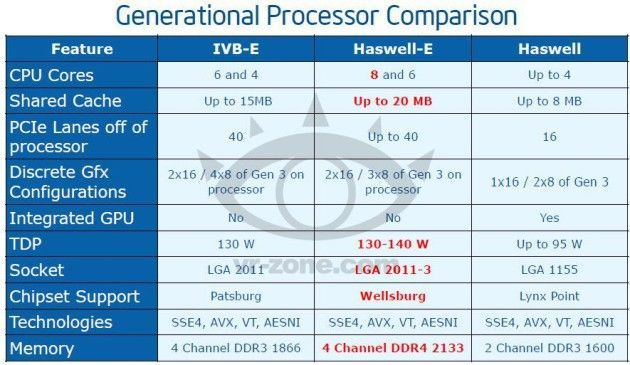 Haswell-E-3