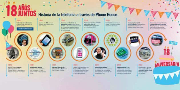 phone_house_aniversario